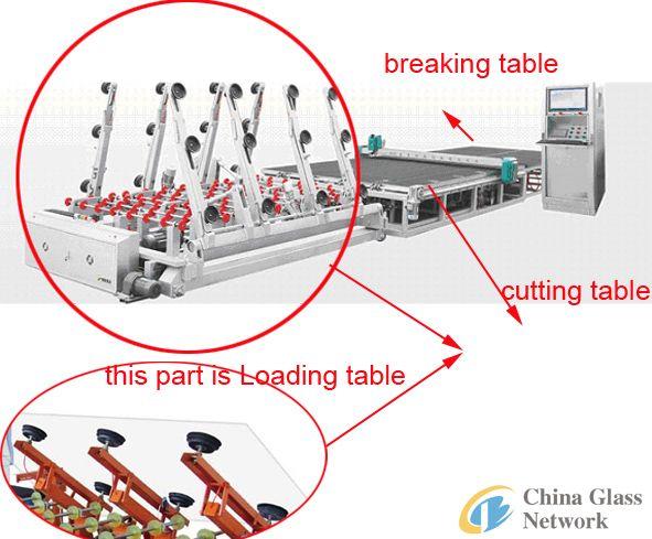 Glass Cutting Machine Production Line