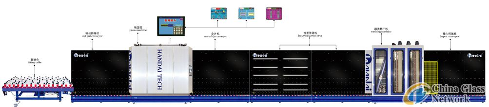 Automatic Insulating Glass Production Line(Curtain Walls)