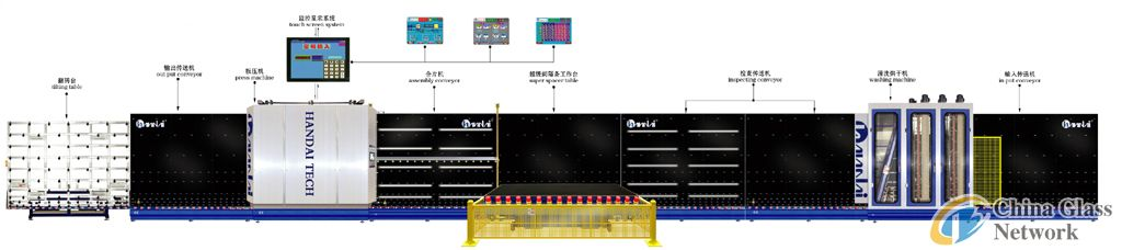 Automatic Insulating Glass Production Line (Multi-Functional)