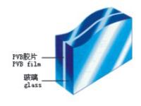 fire resistance glass