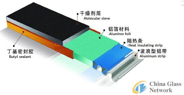 Warm edge compound rubber stripe of insulating glass-Sealant