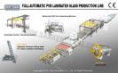 PVB Glass Laminating Production Line