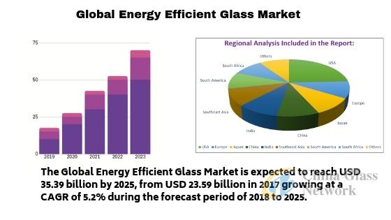 Energy-Efficient-Glass-Market-wps??.jpg
