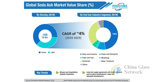 global-soda-ash-market.jpg