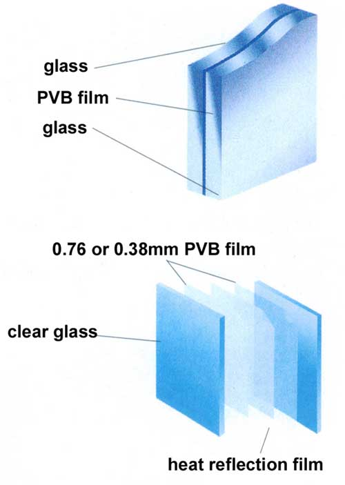 DGU 5mm+12A+5mm Double glazing glass
