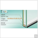 Clear Insulated Glass / Igu / Hollow Glass Australia Standard