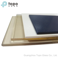 New Drawing Technology Clear High Density Borosilicate Glass (S-BC)
