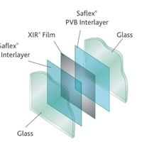 XIR  film for car windows