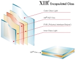 XIR  film super energy saving