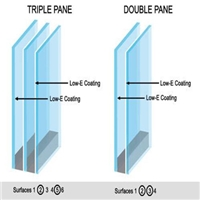 Reflective Glass & Hard Coating  (Online) Low E Glass & Soft Coating  (Offline) Low E Glass
