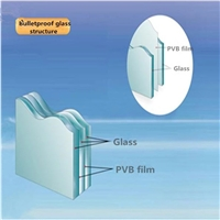 Wholesale price Tempered Laminated Glass Bullet-Proof Glass