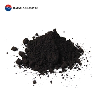 China boron carbide B4C abrasives